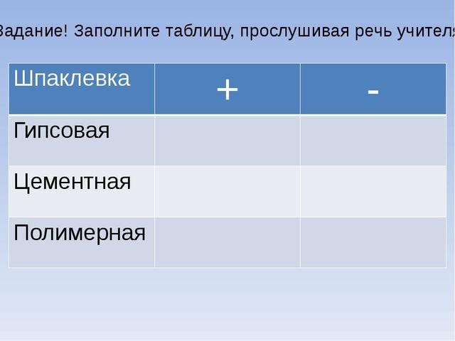 Задание! Заполните таблицу, прослушивая речь учителя Шпаклевка + - Гипсовая Ц...