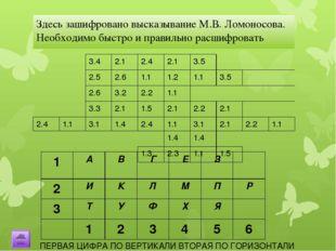 Если команда угадывает ответ с первой фразы-зарабатывает 5 очков ,со второй-4