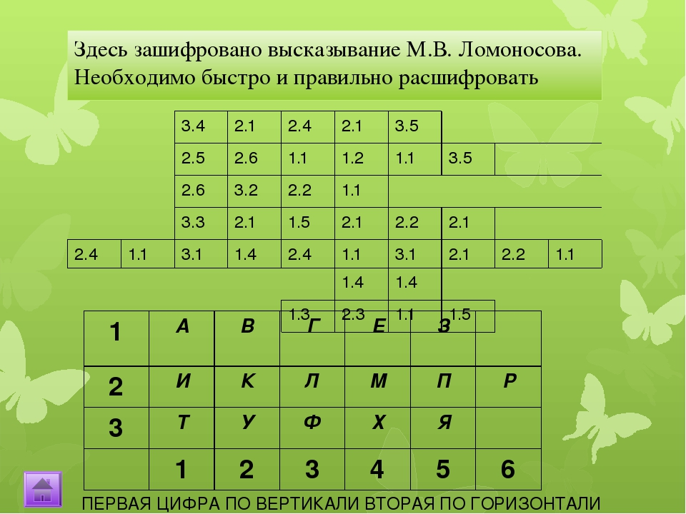 Если команда угадывает ответ с первой фразы-зарабатывает 5 очков ,со второй-4...