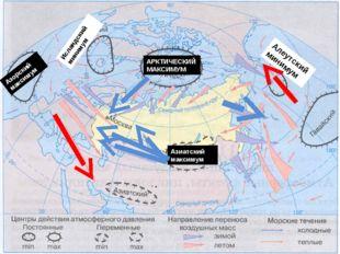 Азорский максимум Исландский минимум Алеутский минимум Азиатский максимум АРК