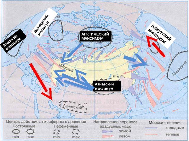Азорский максимум Исландский минимум Алеутский минимум Азиатский максимум АРК...