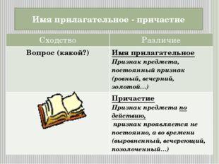 Имя прилагательное - причастие Сходство Различие Вопрос (какой?) Имя прилагат