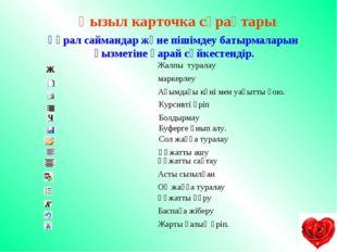 Қызыл карточка сұрақтары: Құрал саймандар және пішімдеу батырмаларын қызметін
