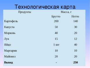 Технологическая карта Продукты Масса, г Брутто Нетто Картофель 200 140 Капуст