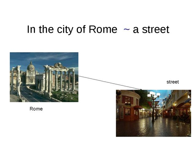 In the city of Rome ~ a street Rome street