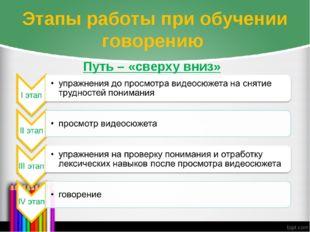 Этапы работы при обучении говорению Путь – «сверху вниз»