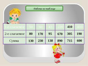 Интернет ресурсы http://forum.materinstvo.ru/index.php?showtopic=1613910&pid