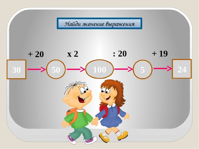 172 162 15 14 13 182 В чём сходство и в чём различие чисел? 172 = 162 = 152...