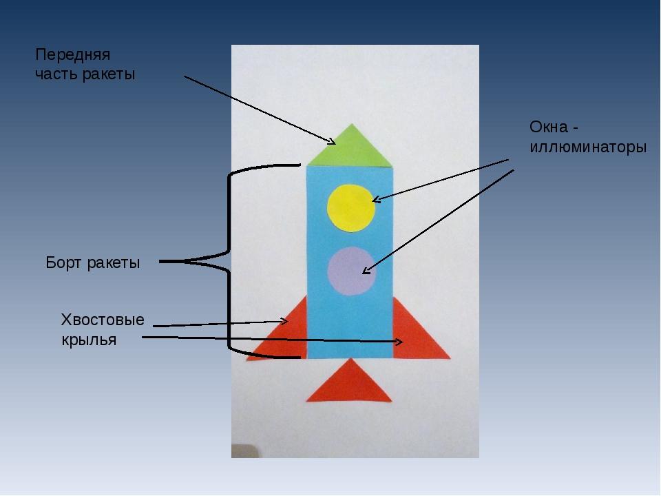 Борт ракеты Хвостовые крылья Окна - иллюминаторы Передняя часть ракеты
