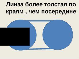 Линза более толстая по краям , чем посередине Вогнутая линза
