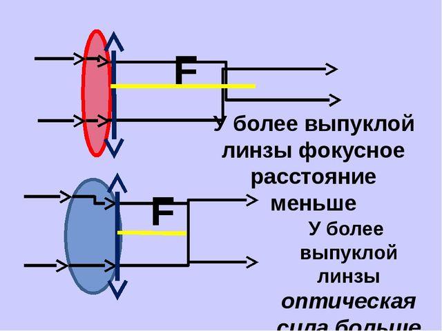 У более выпуклой линзы фокусное расстояние меньше У более выпуклой линзы опти...