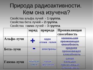 Природа радиоактивности. Кем она изучена? Свойства альфа лучей - 1 группа. Св