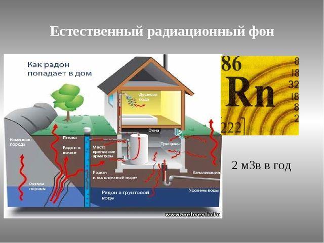 Естественный радиационный фон 2 мЗв в год