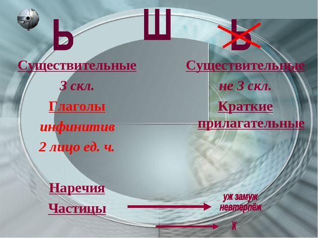 Существительные 3 скл. Глаголы инфинитив 2 лицо ед. ч. Наречия Частицы Сущест...