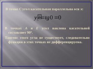 В точке С угол касательная параллельна оси х: В точках А и Е угол наклона кас