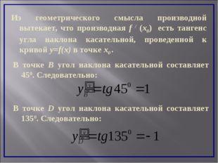 Из геометрического смысла производной вытекает, что производная f / (x0) есть
