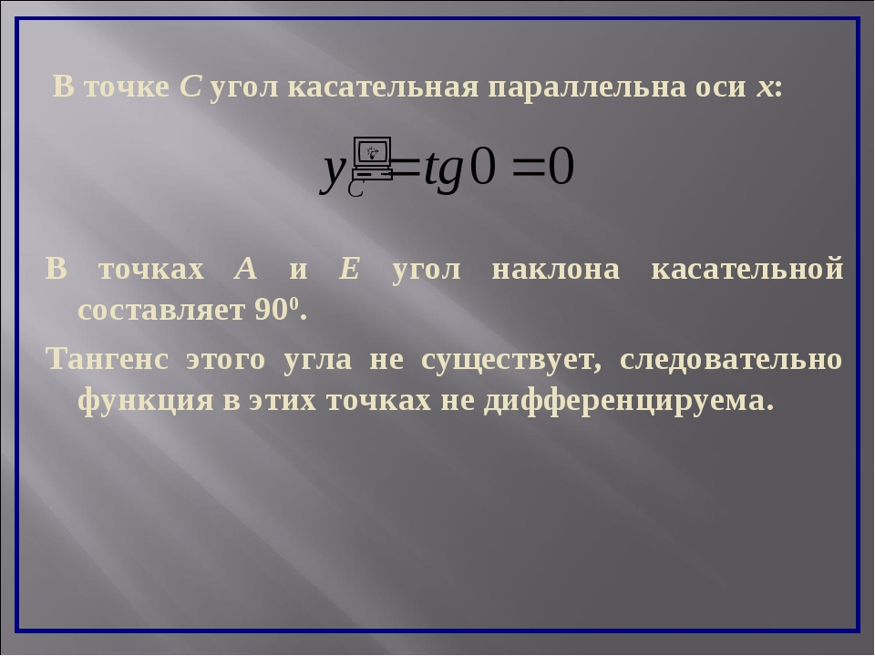 В точке С угол касательная параллельна оси х: В точках А и Е угол наклона кас...