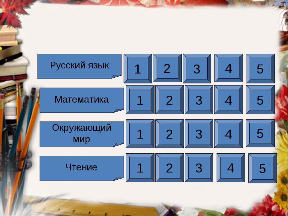 Русский язык Математика Чтение Окружающий мир 1 2 3 4 5 1 2 3 4 5 1 2 3 4 5 1...