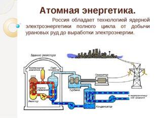 Атомная энергетика. Россия обладает технологией ядерной электроэнергетики пол