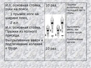И.п. основная стойка, руки на поясе. 1 прыжок ноги на ширине плеч, 2 и.п. И.п