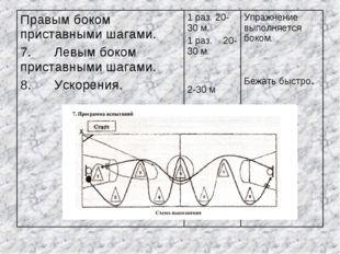 Правым боком приставными шагами. 7.Левым боком приставными шагами. 8.Ускоре