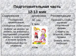 Подготовительная часть 12-13 мин СодержаниедозировкаРекомендации Построение