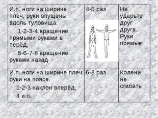 И.п. ноги на ширине плеч, руки опущены вдоль туловища. 1-2-3-4 вращение прямы