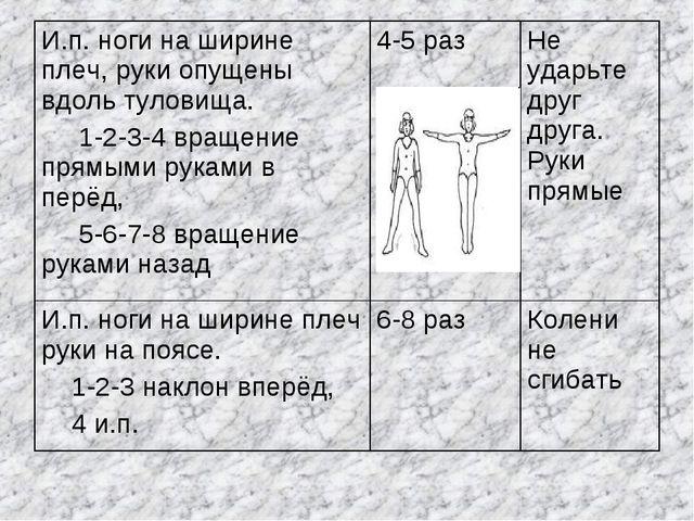 И.п. ноги на ширине плеч, руки опущены вдоль туловища. 1-2-3-4 вращение прямы...