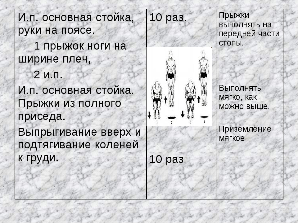 И.п. основная стойка, руки на поясе. 1 прыжок ноги на ширине плеч, 2 и.п. И.п...