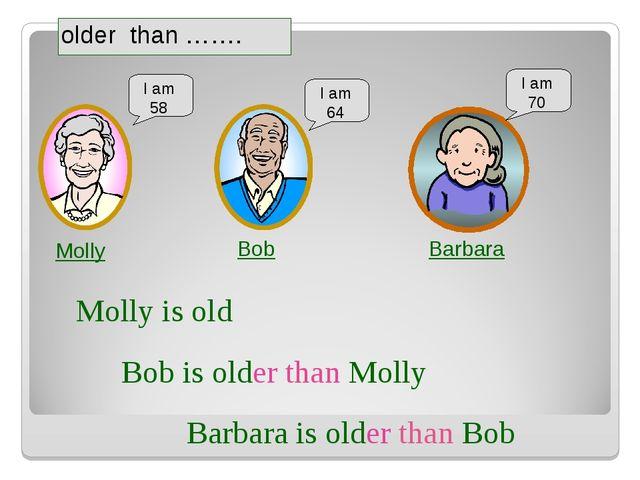older than ……. Molly Bob Barbara Molly is old Bob is older than Molly Barbara...