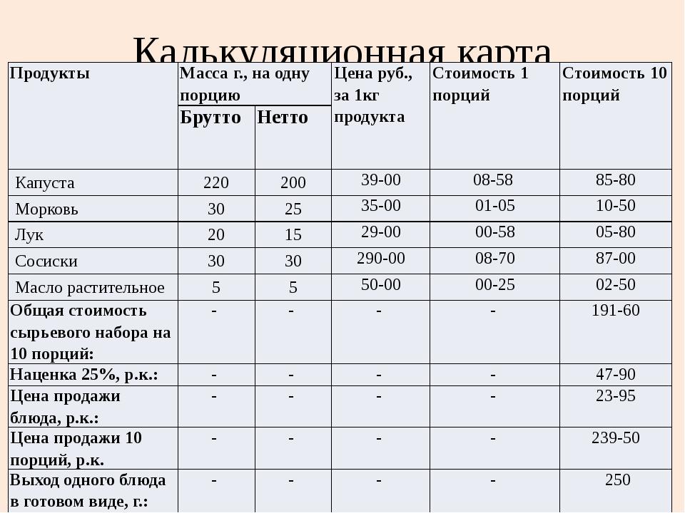 Калькуляционная карта Продукты Масса г., на одну порцию Цена руб., за 1кг про...
