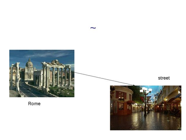 ~ Rome street