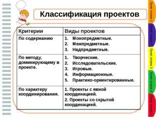 Оценка метода проектов Плюсы: решает проблему мотивации; реализует принципы