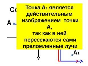 О F Собирающая линза F А А1 Точка А1 является действительным изображением точ