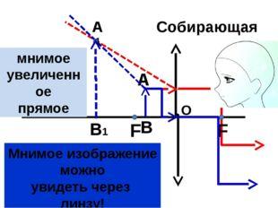 О F Собирающая линза F А В В1 А1 мнимое увеличенное прямое Мнимое изображение