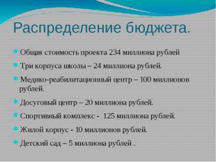 Распределение бюджета. Общая стоимость проекта 234 миллиона рублей Три корпус
