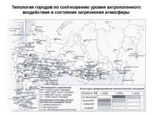 Типология городов по соотношению уровня антропогенного воздействия и состояни