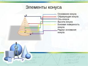 Элементы конуса Основание конуса Образующая конуса Ось конуса Высота конуса Б