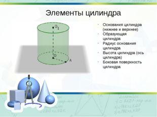 Элементы цилиндра Основания цилиндра (нижнее и верхнее) Образующая цилиндра Р