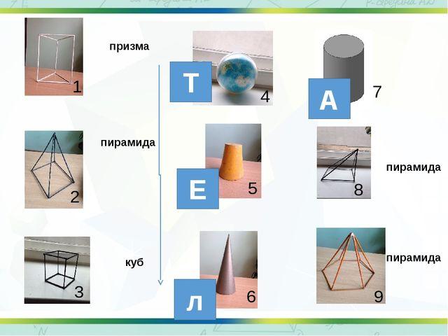 призма пирамида пирамида пирамида куб Т Е л А 1 2 6 4 5 3 7 8 9