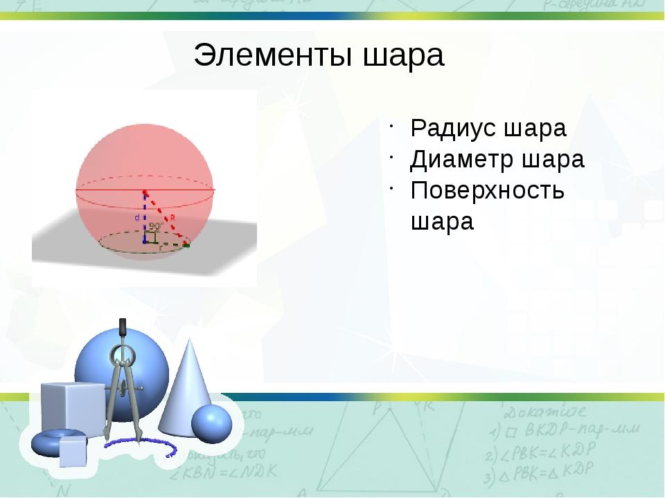 Элементы шара Радиус шара Диаметр шара Поверхность шара