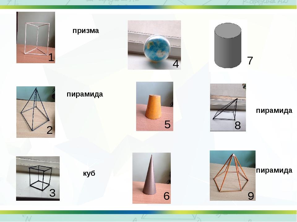 9 призма пирамида пирамида пирамида куб 1 2 6 4 5 3 7 8