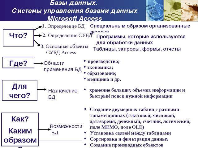 Рабочая тетрадь 11 класс денежно кредитная система