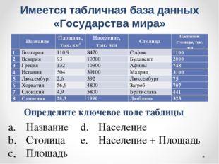 Имеется табличная база данных «Государства мира» Определите ключевое поле таб