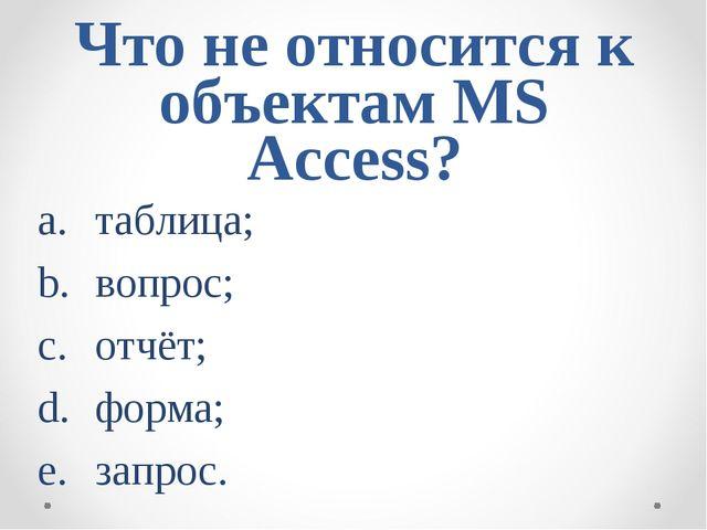 Что не относится к объектам MS Access? таблица; вопрос; отчёт; форма; запр...