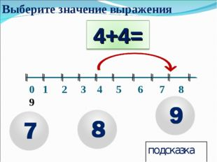подсказка Выберите значение выражения 0 1 2 3 4 5 6 7 8 9