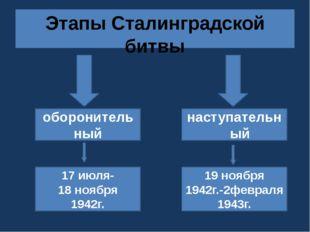 В конце июля 1942 года враг вышел на дальние подступы к Сталинграду. Красная