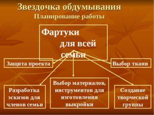Звездочка обдумывания Планирование работы Фартуки для всей семьи Выбор ткани