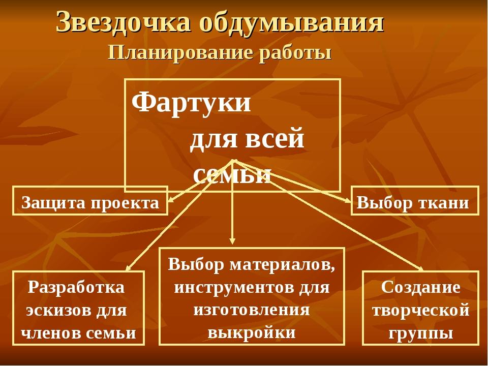 Звездочка обдумывания Планирование работы Фартуки для всей семьи Выбор ткани...