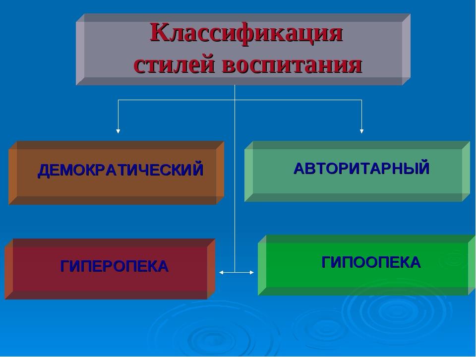 Классификация стилей воспитания ДЕМОКРАТИЧЕСКИЙ АВТОРИТАРНЫЙ ГИПЕРОПЕКА ГИПО...